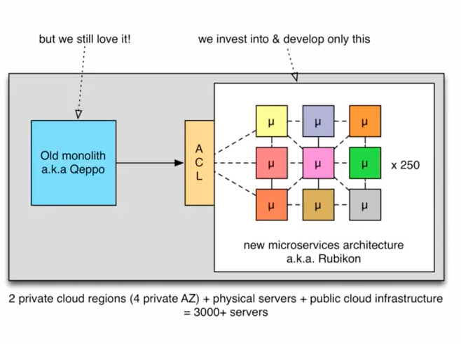 ../_images/microservices-anti-corruption-layer.png